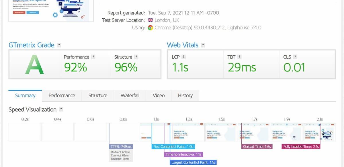 gtmetrics-testiranje-hitrosti-spletne-strani